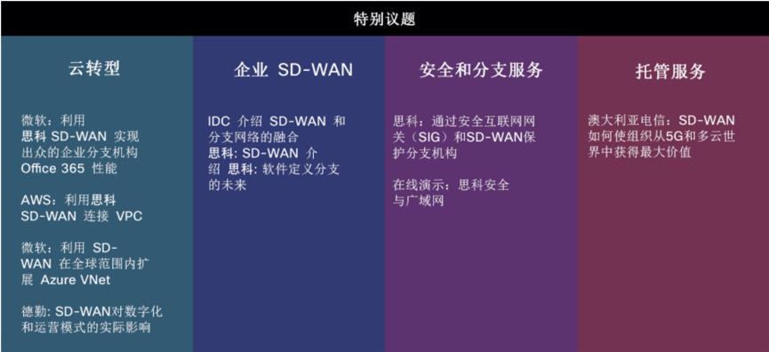 重磅前瞻:思科SD-WAN在线技术峰会召开在即