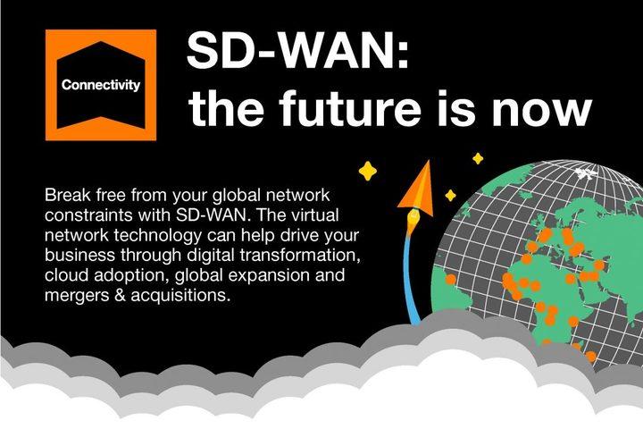 为什么网络转型是数字化转型的基础?